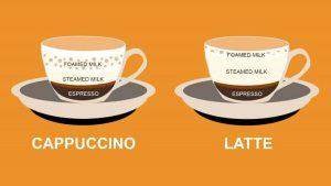 Capuchino vs Latte
